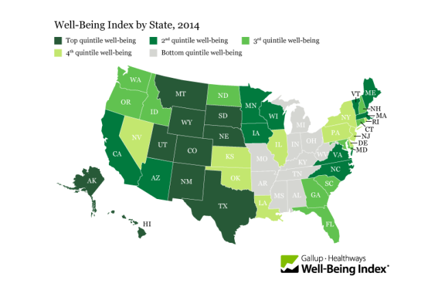 states-well-being-index